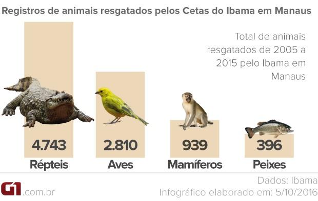 animais-resgatados
